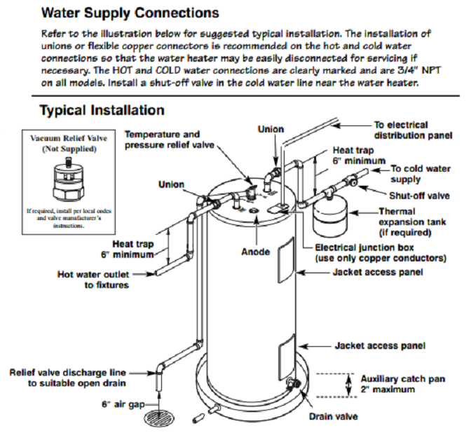 wiring diagram for rheem water heater  vw radio antenna