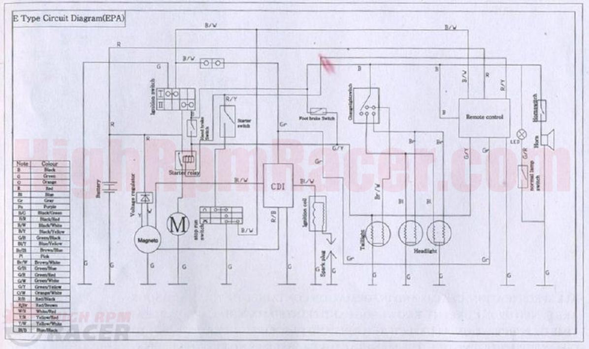 110 Atv Stator Wiring Diagram 2013 - 1996 Ford F 350 Wiring Grounds -  vww-69.yenpancane.jeanjaures37.fr [ 709 x 1196 Pixel ]