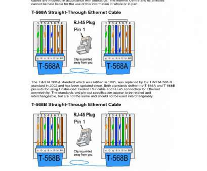 cat5 568a wiring diagram printable re 9864  network cable wiring diagram 568a  re 9864  network cable wiring diagram 568a