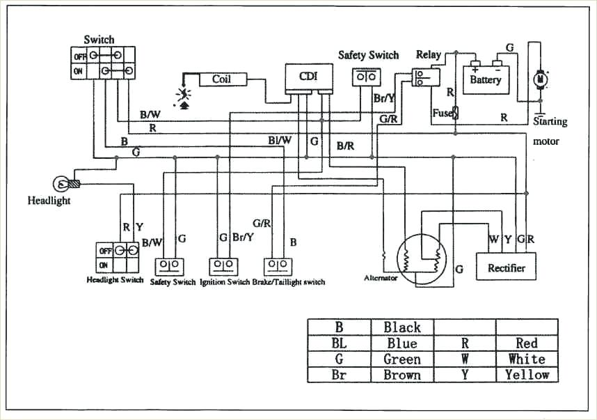 Roketa 110 Atv Wiring Diagram from static-assets.imageservice.cloud