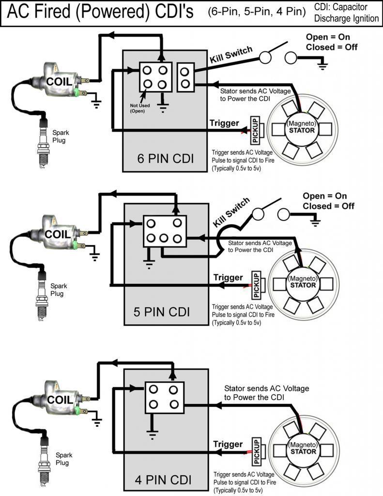 zf_2516] 110 atv wiring diagram magneto  elae jebrp mohammedshrine librar wiring 101