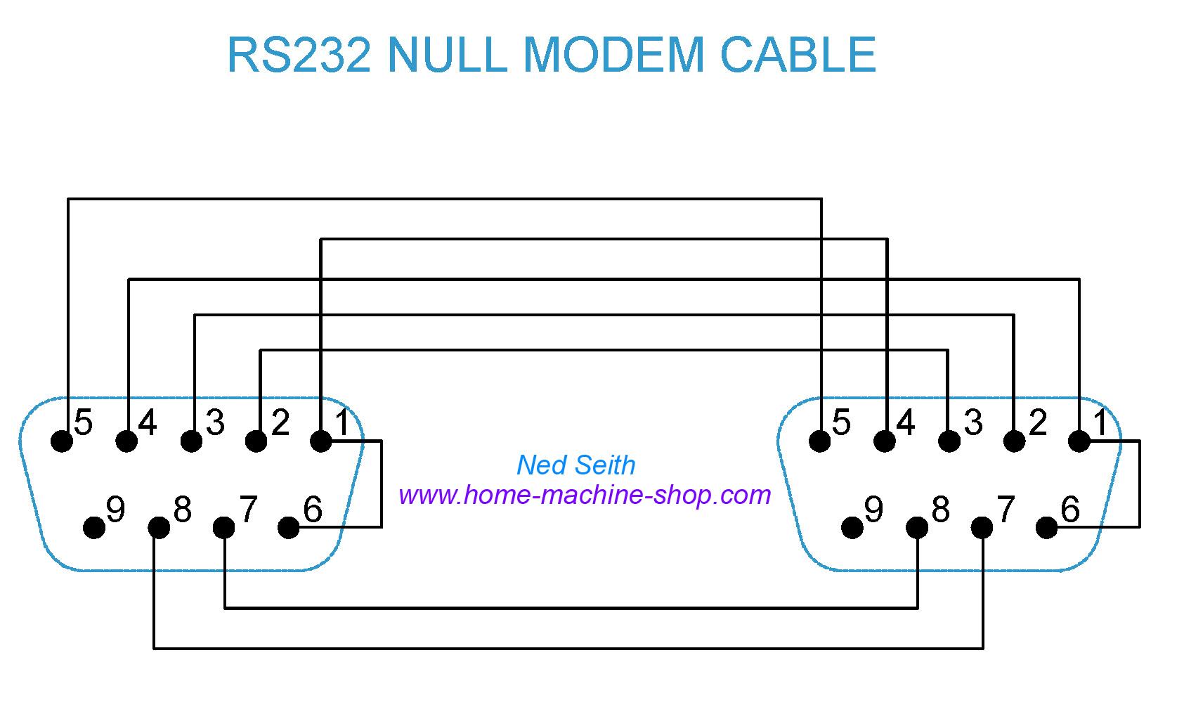 Super Null Modem Cable Schematic Wiring Diagram Wiring Cloud Licukaidewilluminateatxorg