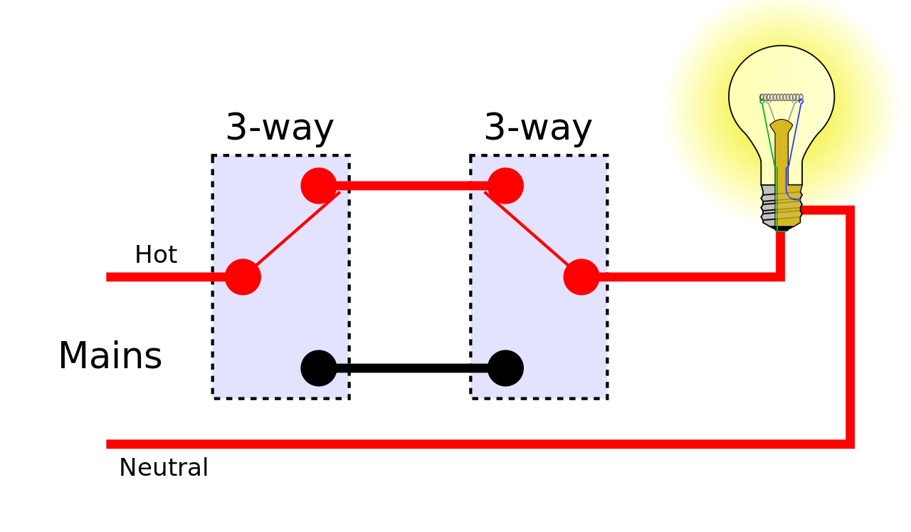 Admirable File 3 Way Switches Position 2 Svg Wikimedia Commons Wiring Cloud Xortanetembamohammedshrineorg