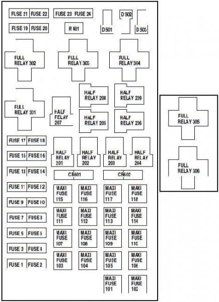 2004 Ford F150 Heritage Fuse Box Diagram Wiring Diagram Local D Local D Maceratadoc It