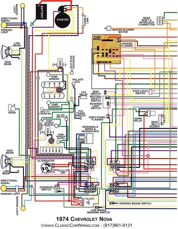 Swell 1975 Nova Wiring Diagram Wiring Diagram Wiring Cloud Onicaalyptbenolwigegmohammedshrineorg