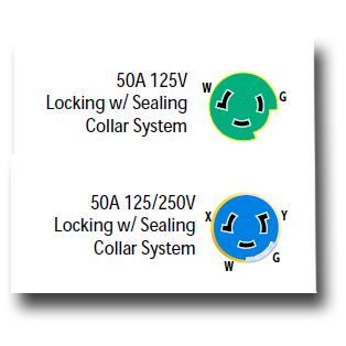 wiring diagram for 30 amp 220 plug ye 8790  50 220 volt plug wiring diagram wiring diagram for 3 wire  50 220 volt plug wiring diagram wiring