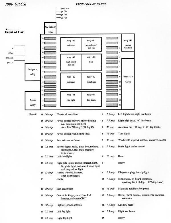 [ZSVE_7041]  MX_5916] Bmw Relay Diagram | 1985 Bmw 318i Fuse Box Diagram |  | Bemua Kargi Vish Skat Peted Phae Mohammedshrine Librar Wiring 101