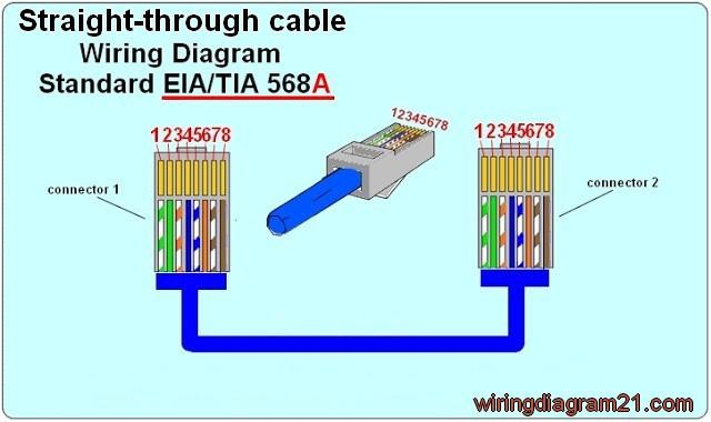 cat 6 wiring diagram rj45 on 5910  rj45 wiring on rj45 wiring diagrams  rj45 wiring on rj45 wiring diagrams