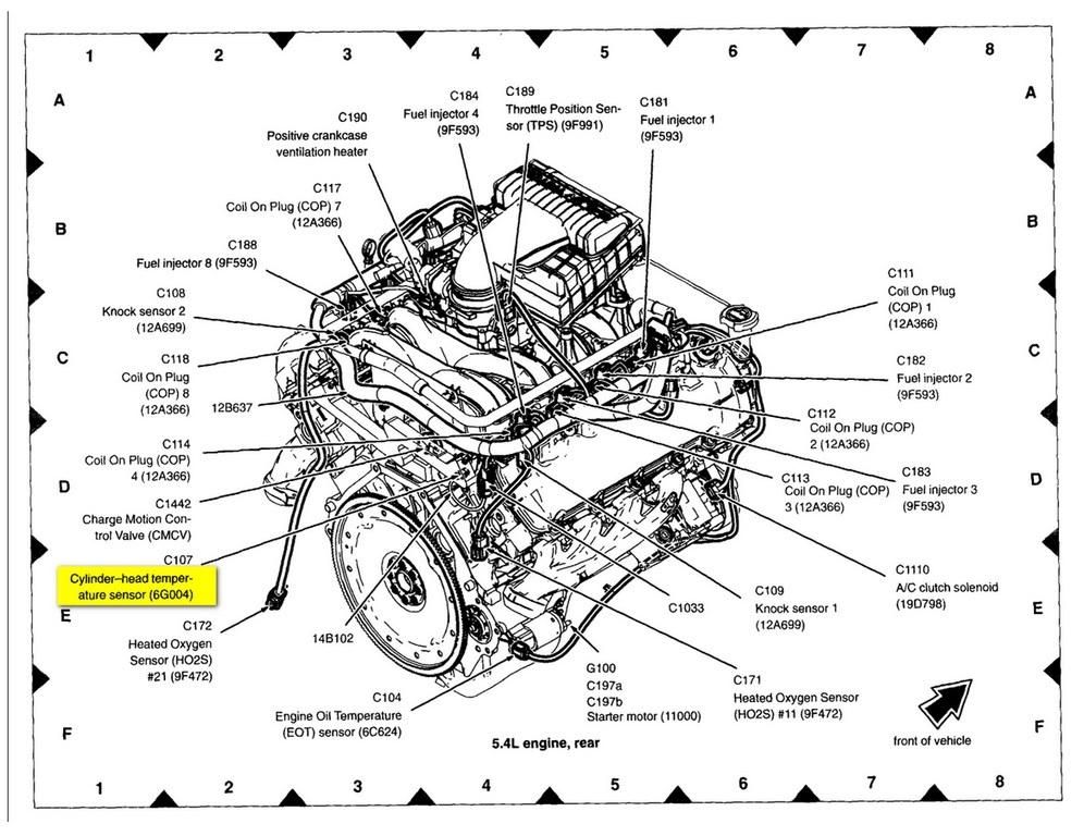 98 Ford F 150 5 4 Engine Diagram Wiring Diagram System Bear Norm Bear Norm Ediliadesign It