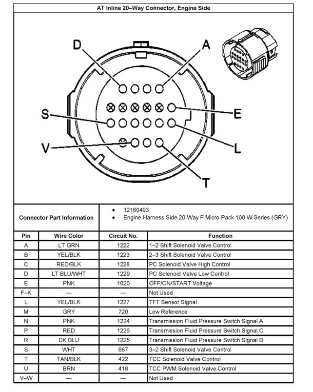 Gm 4l60e Wiring Diagram - 1967 Ford Truck Wiring Diagram for Wiring Diagram  SchematicsWiring Diagram Schematics