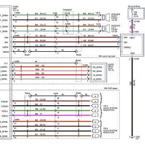 1999 Bmw 528i Stereo Wiring Diagram 2013 Triumph Scrambler Wiring Diagram Audi A3 Bmw1992 Warmi Fr