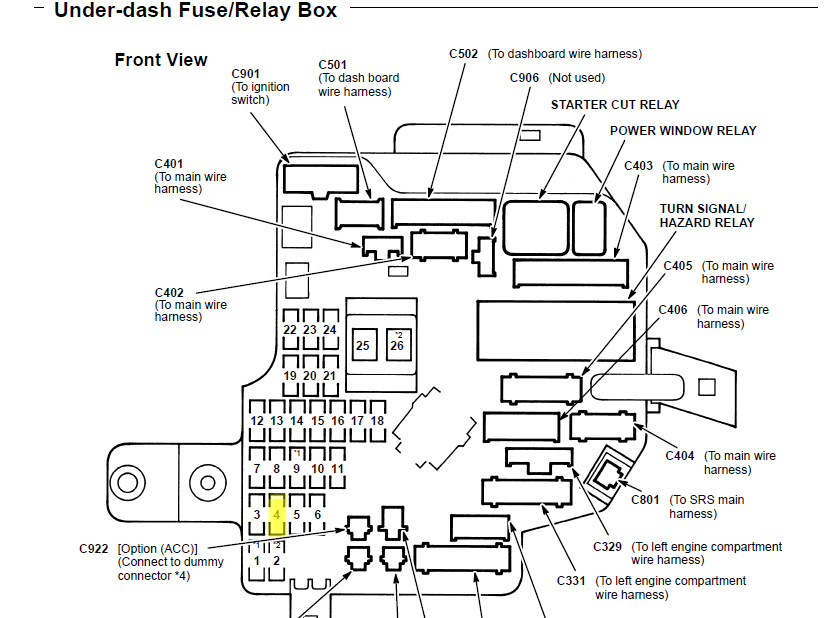 2000 Acura Rl Fuse Box Diagram Wiring Diagram Frankmotors Es