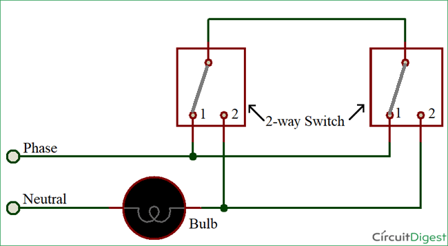 [SCHEMATICS_48DE]  ET_5350] Wiring Diagram 2 Gang 1 Way Dimmer Switch Wiring Diagram Wiring  Imgs Schematic Wiring | Switching An Schematic Wiring Diagram |  | Hison Opein Mohammedshrine Librar Wiring 101