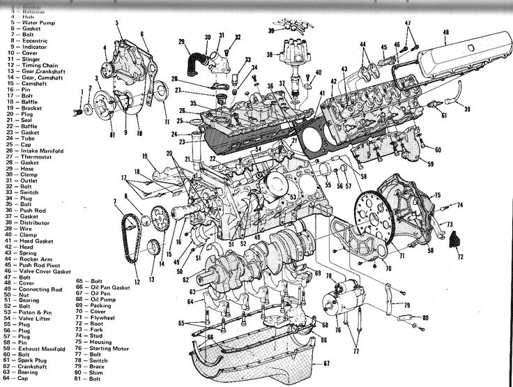 LR_6358] Ford 58L Engine Diagram Download DiagramBapap Hapolo Mohammedshrine Librar Wiring 101