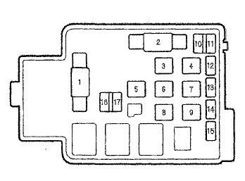 [ANLQ_8698]  99 Integra Fuse Diagram Electrical Diagram -  bopak.art-14.autoprestige-utilitaire.fr | 95 Acura Integra Fuse Box Diagram |  | Wiring Diagram and Schematics