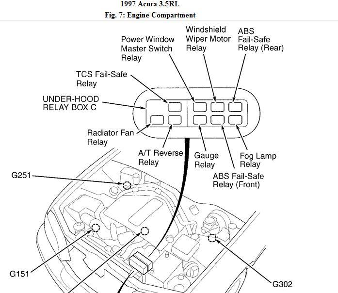 1996 Acura Legend Fuse Box Pneumatics Wiring Diagram With Actuators Rainbowvacum Citroen Wirings1 Jeanjaures37 Fr