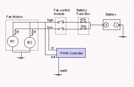 [DIAGRAM_5FD]  RD_1932] Fan Control Diagram Schematic Wiring | Derale Fan Controller Wiring Diagram |  | Www Mohammedshrine Librar Wiring 101