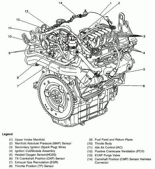 Chevrolet Malibu Engine Diagram Gmc Sierra Radio Wiring Begeboy Wiring Diagram Source