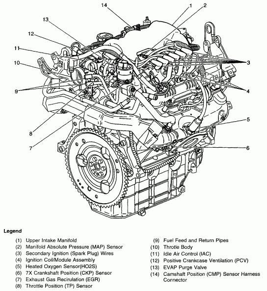 2000 Chevy Malibu Engine Diagram Wiring Diagram Schema Tame Track A Tame Track A Atmosphereconcept It