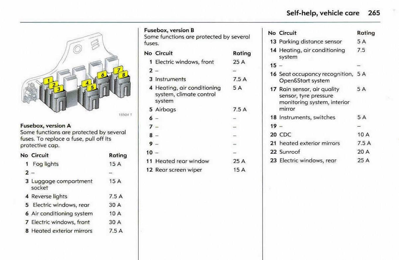 LF_3016] Astra 57 Fuse BoxViewor Sapebe Mohammedshrine Librar Wiring 101