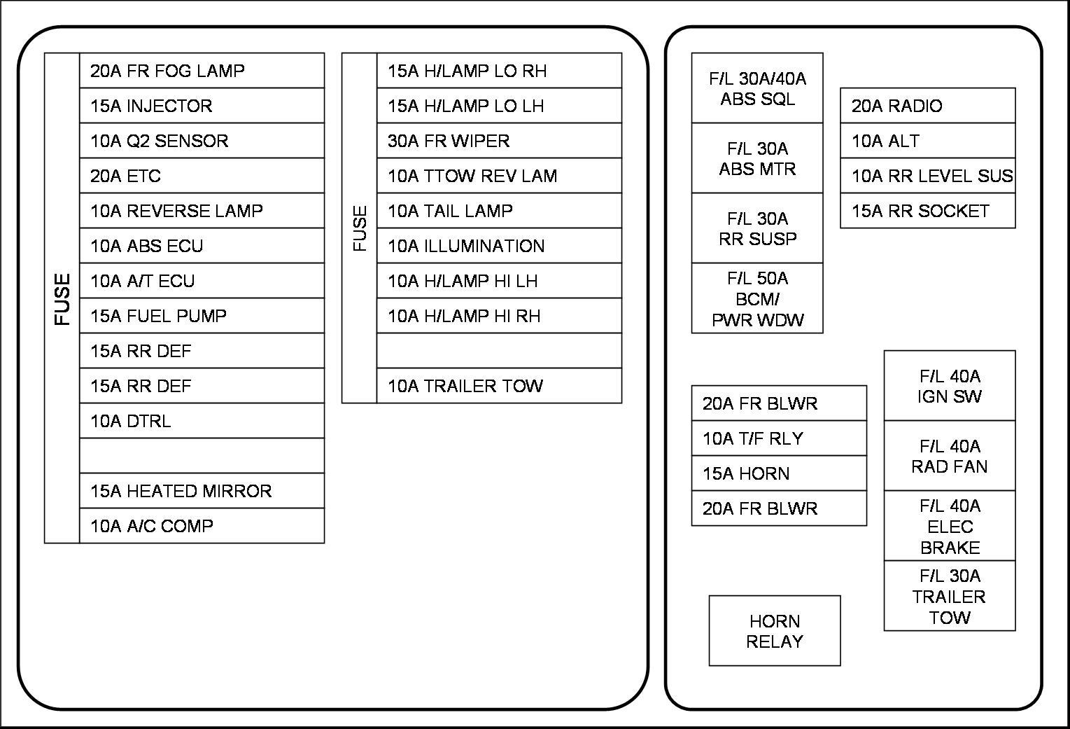 2005 nissan armada fuse panel diagram - wiring diagrams fuss-patch -  fuss-patch.alcuoredeldiabete.it  al cuore del diabete