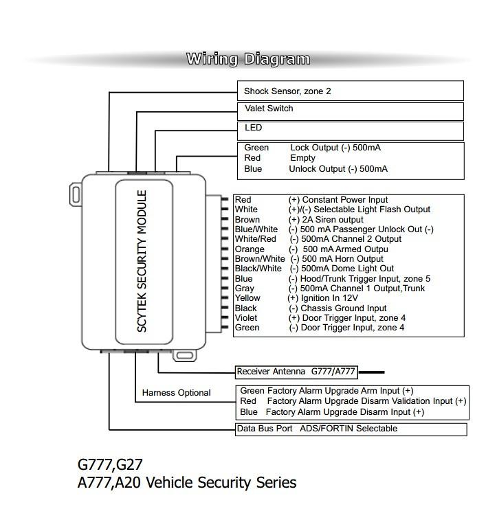 [NRIO_4796]   CC_8909] Scytek Schematic | Scytek Car Wiring Diagram |  | Weveq Numap Mohammedshrine Librar Wiring 101