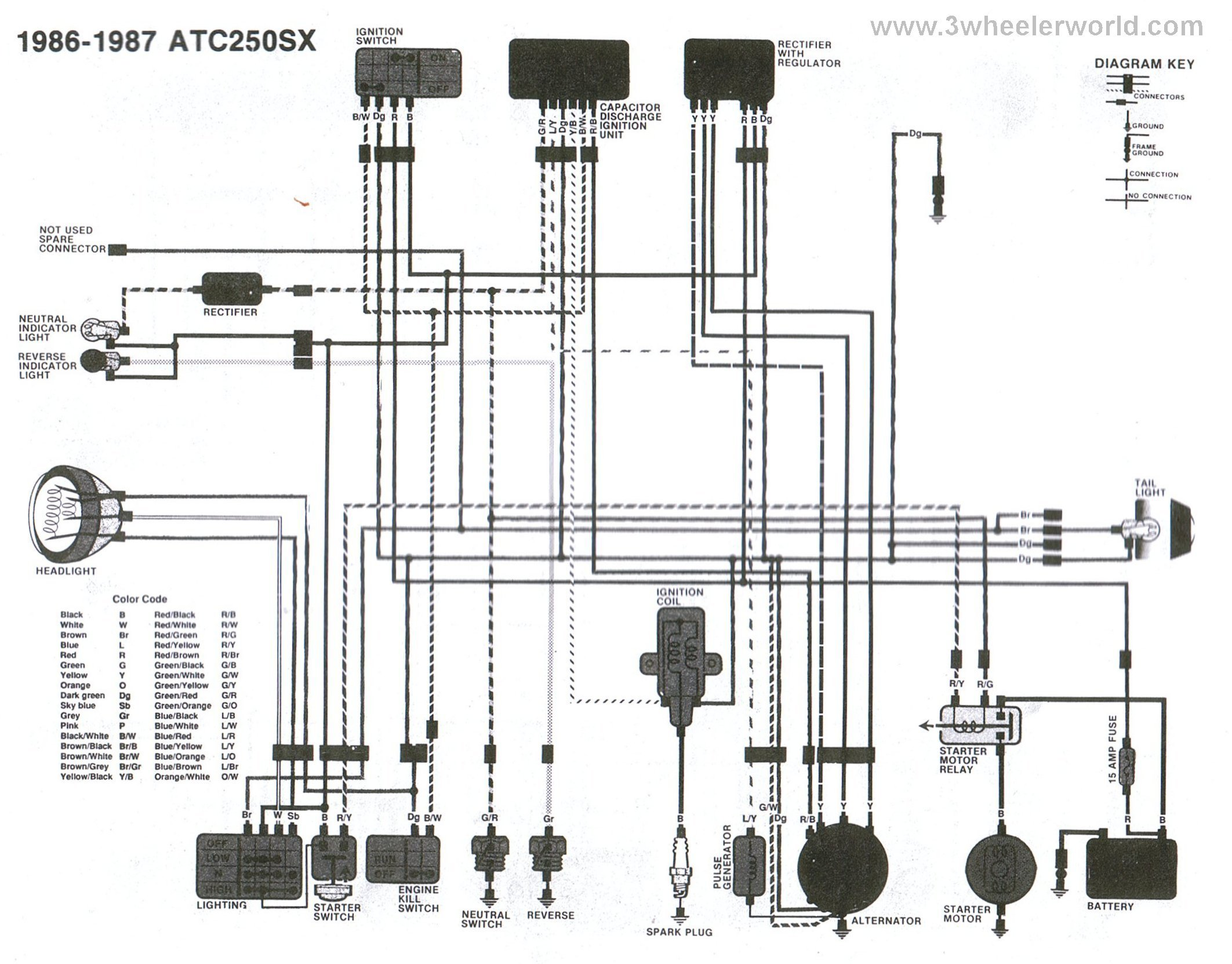 Atc 90 K3 Wiring Diagram - Baldor Industrial Motor Wiring Diagram -  jaguars.ajingemut.decorresine.itWiring Diagram Resource