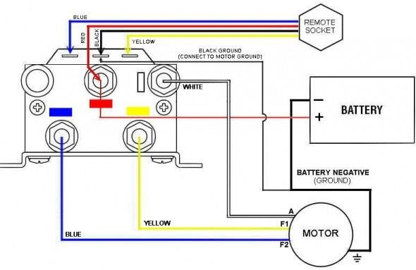 go_6861] warn winch wiring diagram further warn atv winch wiring ... a2500 warn wiring diagram  usnes cajos mohammedshrine librar wiring 101
