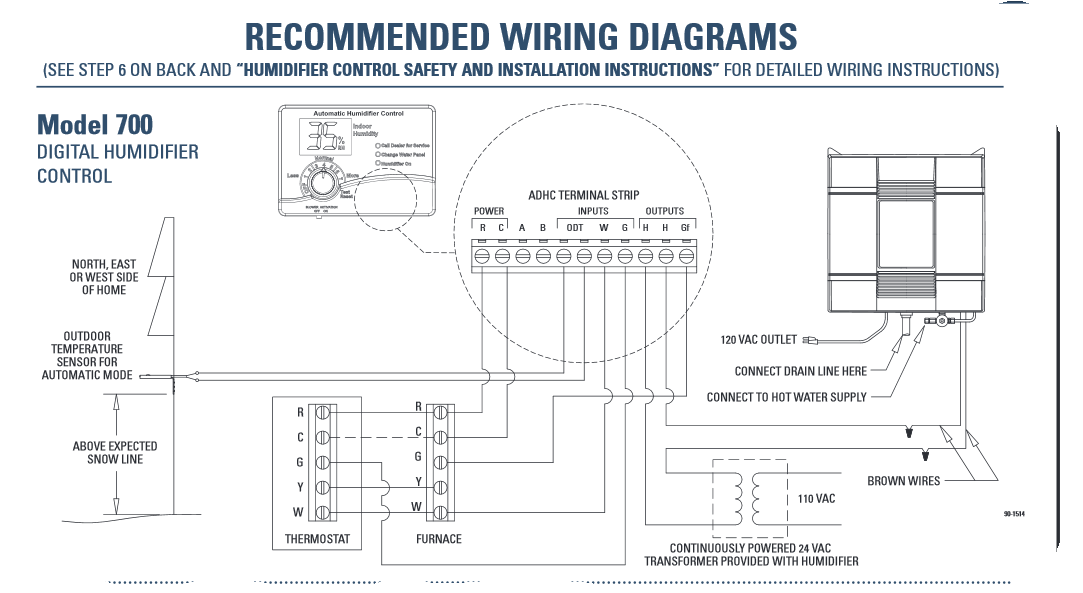 Aprilaire Model 500 Humidifier Wiring Diagram