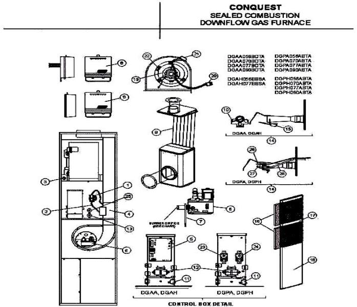 Wiring Diagram For Coleman Mobile Home Furnace from static-assets.imageservice.cloud