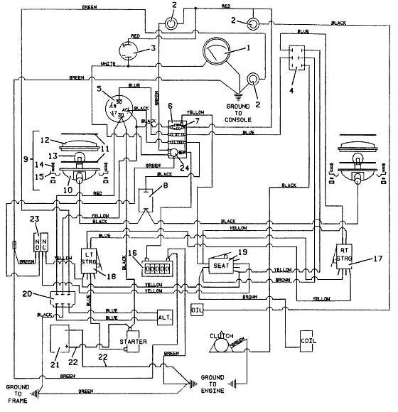 Terrific Kubota Bx25 Wiring Diagram Wiring Diagram Wiring Cloud Itislusmarecoveryedborg