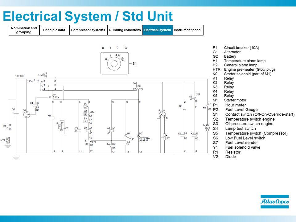 atlas copco generator wiring diagram fa 4781  atlas copco compressor wiring diagram  atlas copco compressor wiring diagram