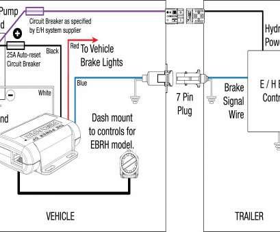 Wells Cargo Trailer Brake Wiring Diagram - Ignition Wiring Diagram Suzuki  250 Rm 2007-bmw.au-delice-limousin.frBege Place Wiring Diagram