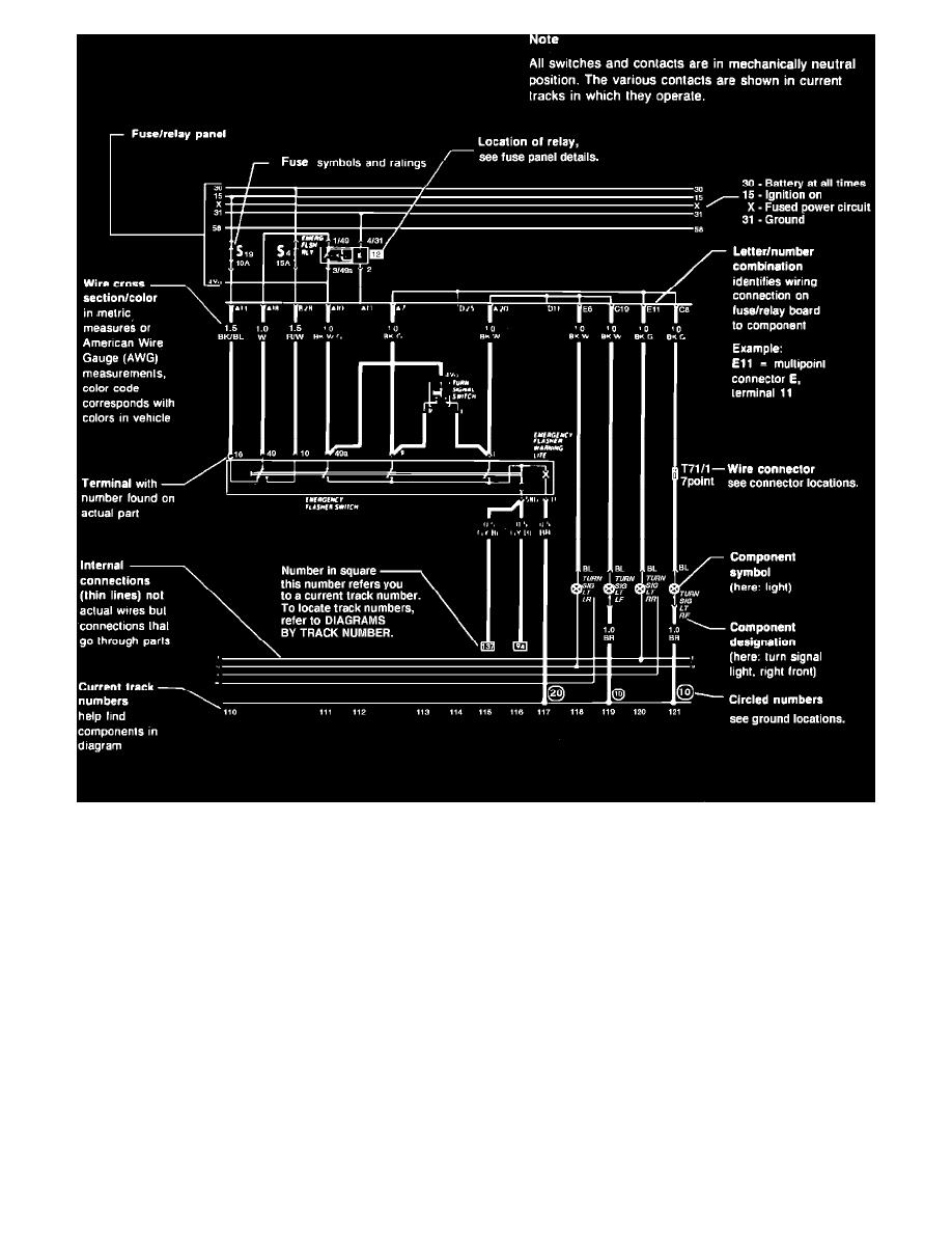 Astounding Audi Workshop Manuals 4000 S L4 1781Cc 1 8L Sohc Mg 1985 Wiring Cloud Staixaidewilluminateatxorg