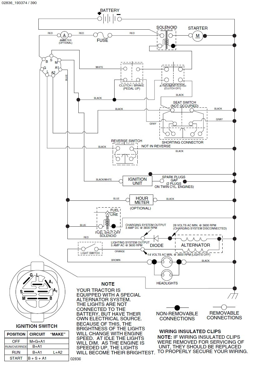 Fecon Wiring Diagram Emg B103rb Wiring Diagram Volvos80 Yenpancane Jeanjaures37 Fr