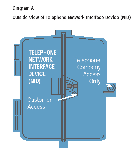telephone network interface device diagram bb 5522  at amp t u verse phone and internet wiring diagram  verse phone and internet wiring diagram