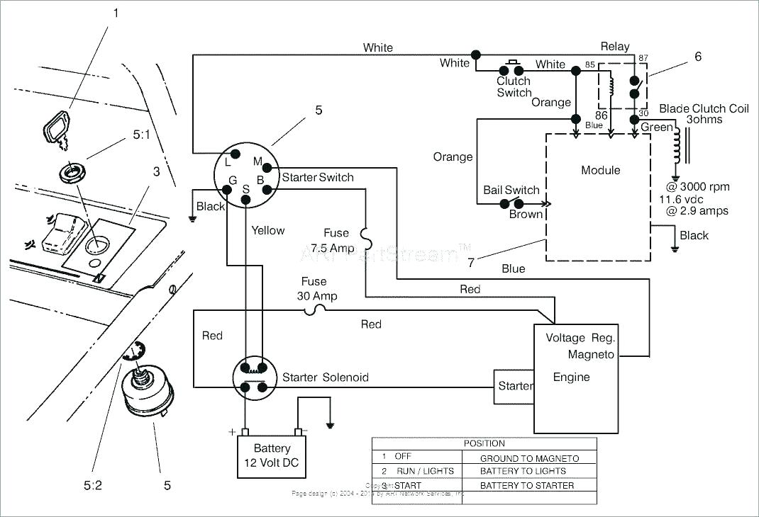 [SCHEMATICS_44OR]  KK_7702] Wiring Diagram Also Onan Engine Wiring Diagram On Toro Wiring  Schematic Wiring | Toro Leaf Blower Wiring Diagram |  | Mill Bemua Capem Mohammedshrine Librar Wiring 101