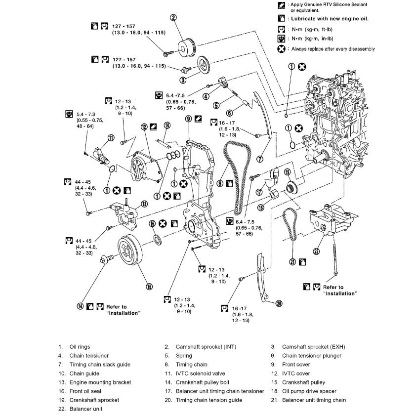 HW_1003] 2005 Nissan Xterra Engine Diagram Together With 2007 Nissan AltimaJebrp Faun Attr Benkeme Mohammedshrine Librar Wiring 101