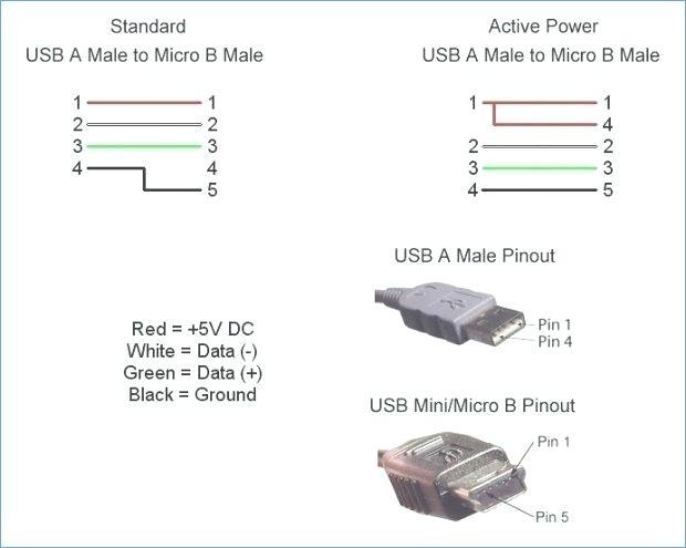 TS_7160] Usb Mini Wiring Diagram Free DiagramGinia Mepta Mohammedshrine Librar Wiring 101