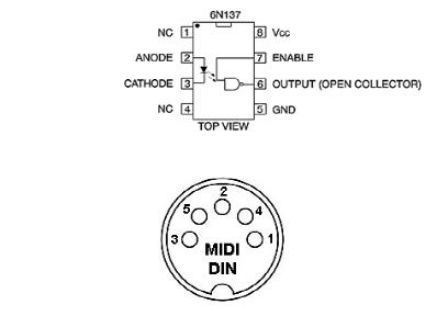 Midi Wire Diagram - 1995 Jeep Cherokee Obd Wiring Diagram for Wiring  Diagram SchematicsWiring Diagram Schematics