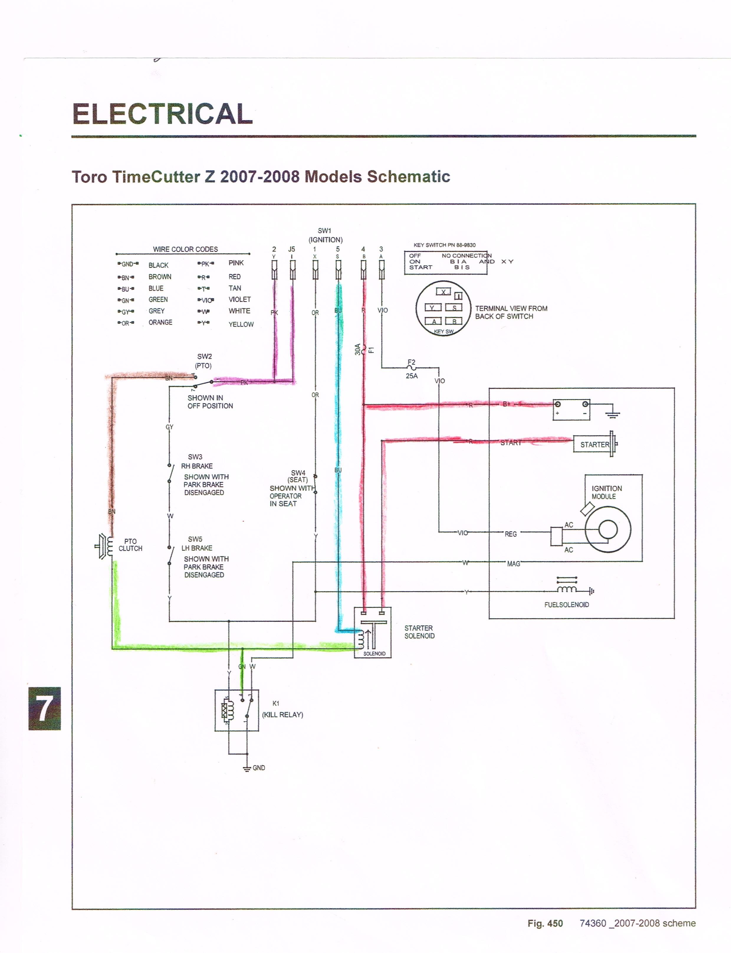 zl_7237] toro workman wiring diagram schematic wiring toro 400xt wiring diagram suzuki samurai wiring diagram inoma groa mohammedshrine librar wiring 101