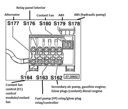 Super Fuse Box Diagram For A 2003 Vw Jetta 1 8T Basic Electronics Wiring Wiring Cloud Genionhyedimohammedshrineorg