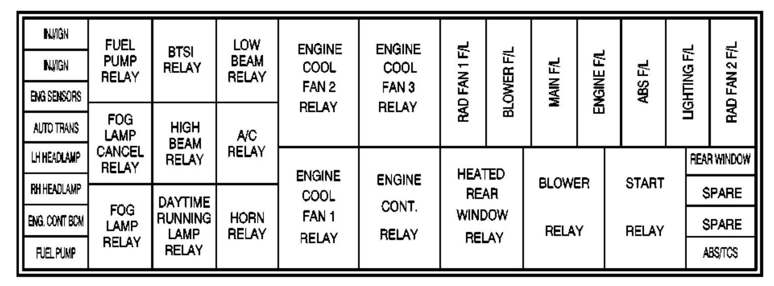 1994 3000gt fuse diagram dr 8150  3000gt engine bay diagram  dr 8150  3000gt engine bay diagram