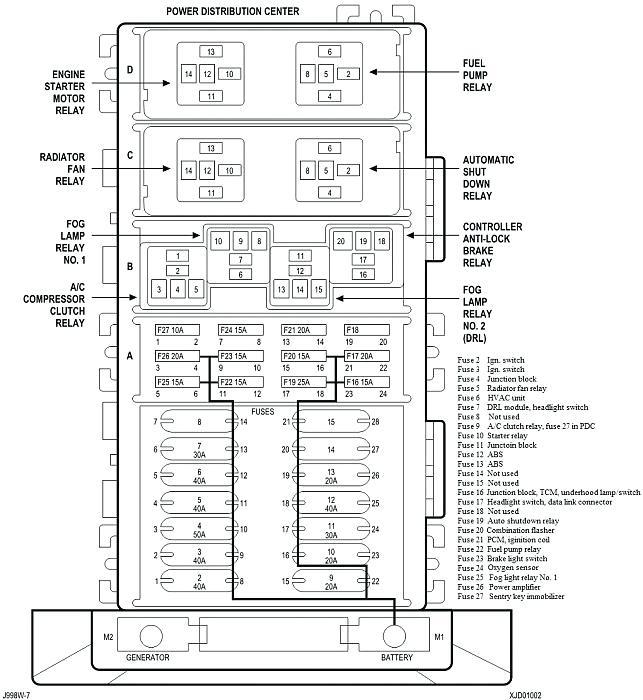 peterbilt 379 fuse box wiring diagram - wiring diagram structure  make-remind - make-remind.vinopoggioamorelli.it  vinopoggioamorelli.it