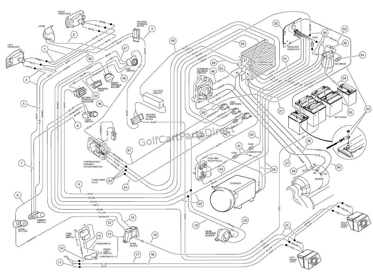 Swell Electric Club Car Wiring Diagrams Wiring Diagram Online Wiring Cloud Monangrecoveryedborg