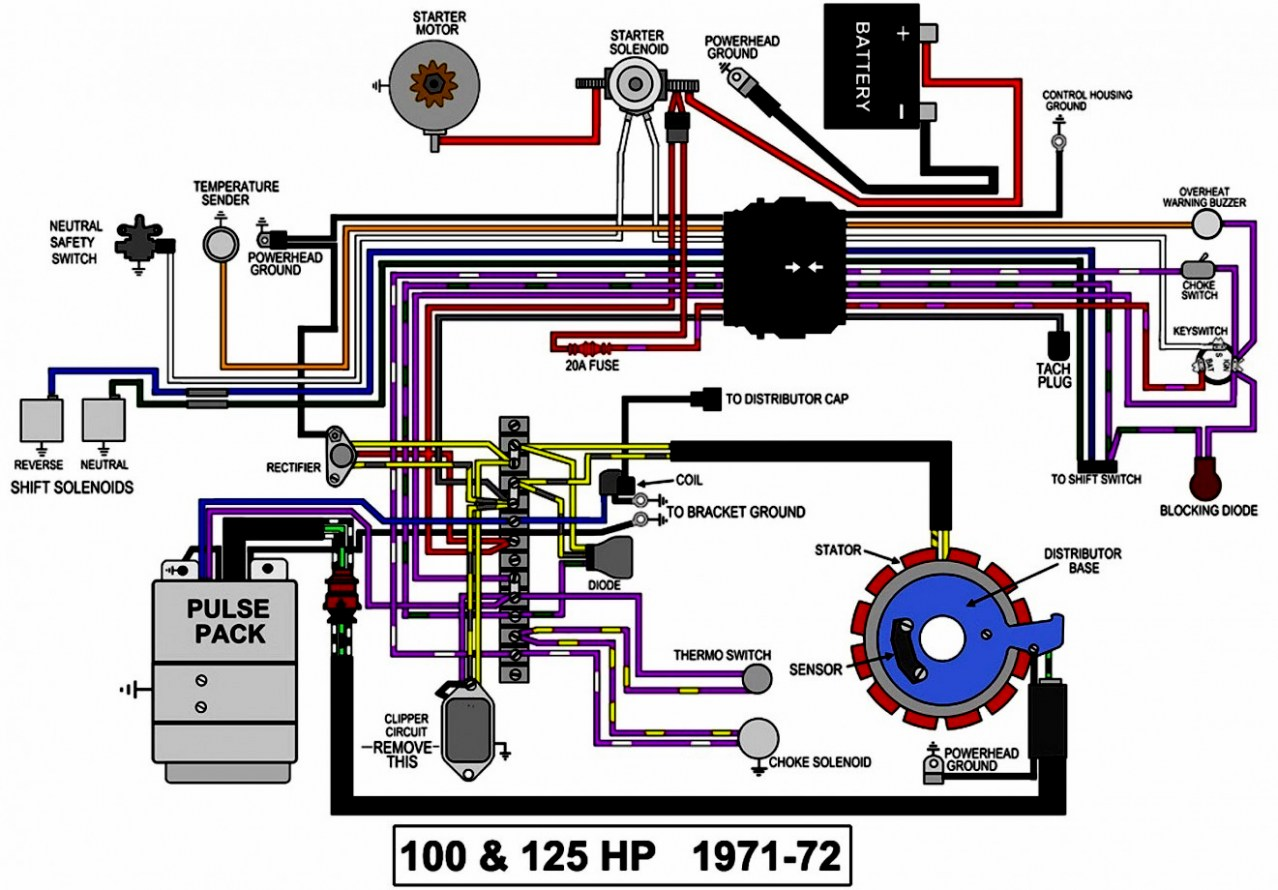 [SCHEMATICS_4PO]  VN_9242] 35 Hp Johnson Wiring Diagram Free Diagram | 25 Hp Evinrude Wiring Diagram |  | Olyti Embo Ungo Momece Mohammedshrine Librar Wiring 101