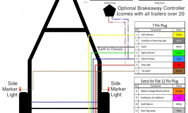 Hudson Trailers Wiring Diagram - 1992 Gmc 1500 Door Wiring -  podewiring.xp12-khalifah-ustmaniah.pistadelsole.itWiring Diagram Resource