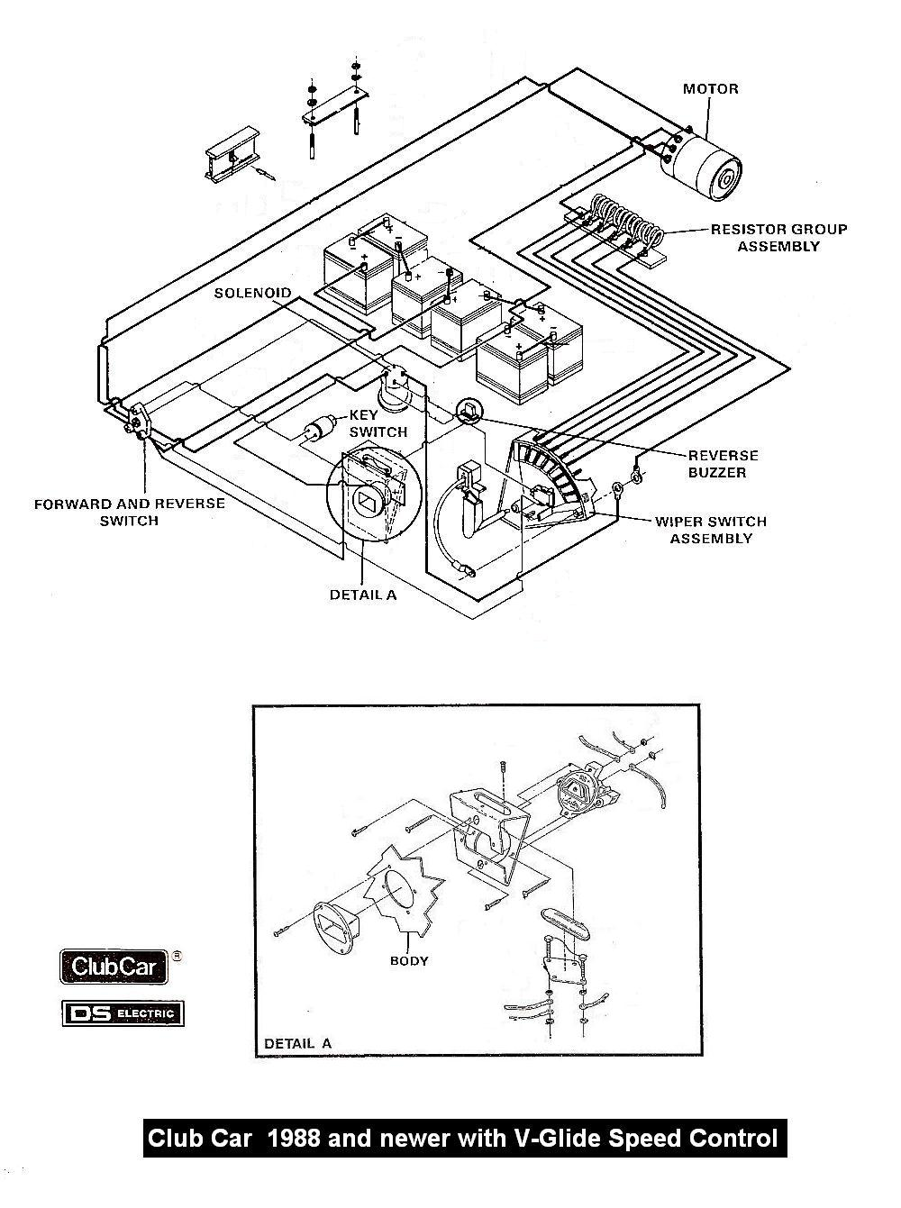 Ez Go Golf Cart Wiring Diagram 36 Volt from static-assets.imageservice.cloud