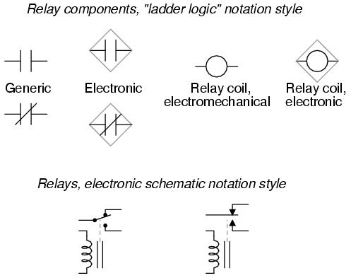 Superb Circuit Symbol Of Relay Basic Electronics Wiring Diagram Wiring Cloud Onicaalyptbenolwigegmohammedshrineorg