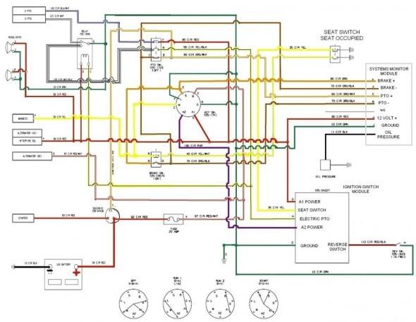 ls engine wiring diagram wiring diagram kohler command pro 22 wiring diagram data ls1 engine wiring schematic wiring diagram kohler command pro 22